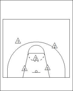 Triangle and Two Junk Defence Example 1
