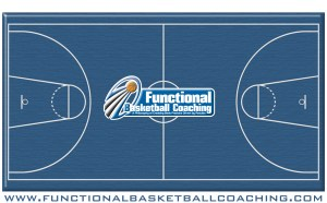 Functional Basketball Coaching Basketball Court Wallpaper