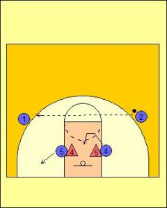 4 v 2 High/Low Drill Diagram 3