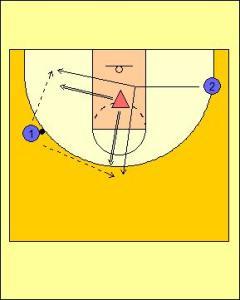 Bump the Cutter Drill Diagram 1