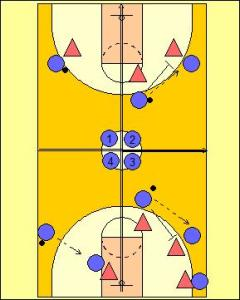 King of the Court Drill Diagram 1