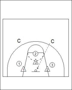 Two Ball Rebounding Drill Diagram 1