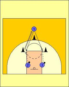 V-Repetition Shooting Drill Diagram 1