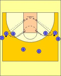 Pick and Roll Drill Series Diagram 4