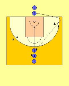 Curl and Passing Drill Diagram 2