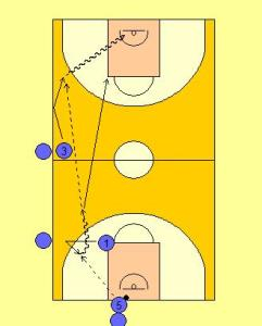 Sideline Push Wing Series Drill Diagram 1