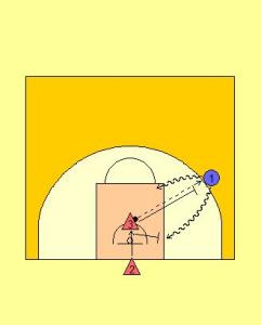 1 v 1.5 Wing Attack Drill Diagram 1
