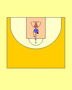 1 v 1 Turn and Play Offensive Drill Diagram 1