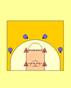 4 Man Closeout Drill Diagram 1