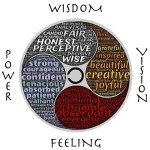 Listening to the Body & Developing Intuition