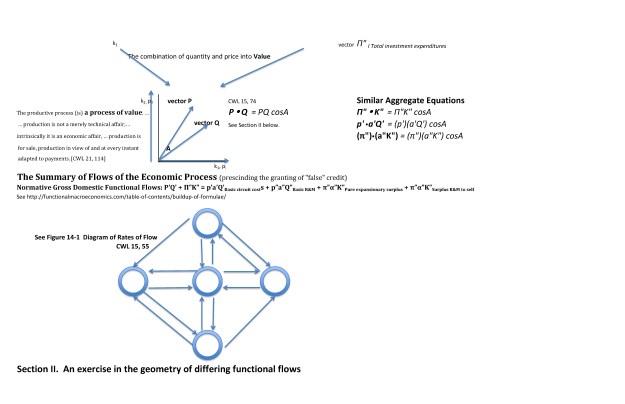 Lonecon - The einsteinian Context - Diagram a3_Page_2