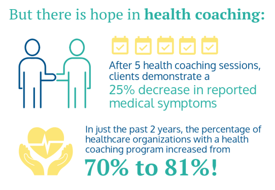health coach benefits 2019