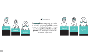 Equidad vs. Igualdad