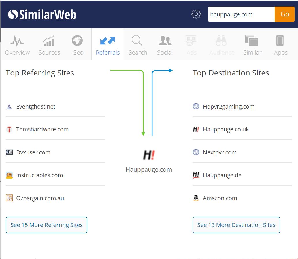 Hauppauge Similarweb 3