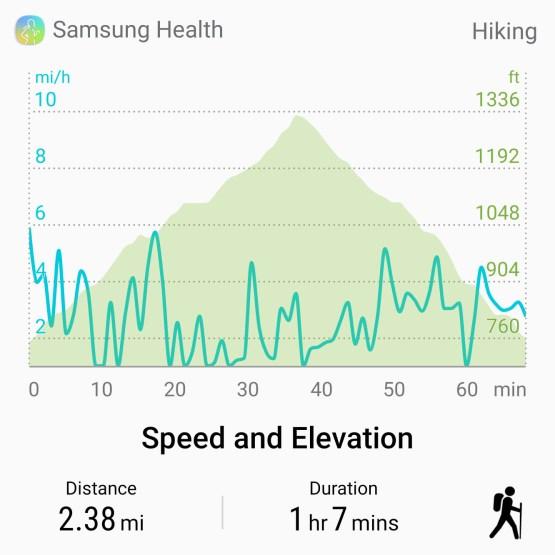 Twin Peaks in Poway