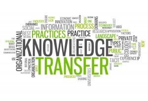 "Word Cloud ""Knowledge Transfer"""