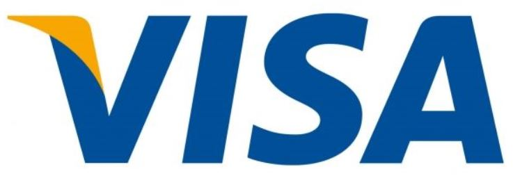 Understanding Visa Card
