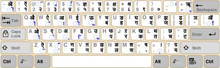 मंगल फॉण्ट (Font) क्या है?