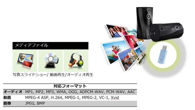 Acer「C250i」