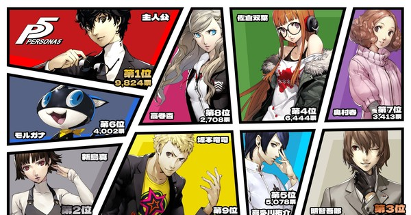 Results Are In For Persona 5's 5th Anniversary Character Popularity Poll