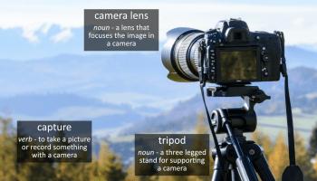 camera vocabulary