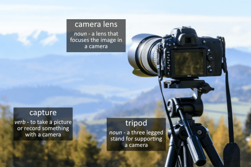 camera vocabulary
