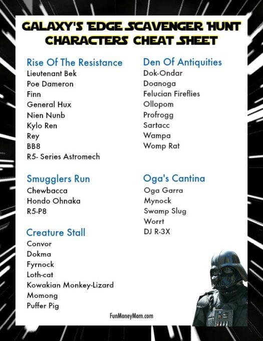 Galaxy's Edge Character Cheat Sheet