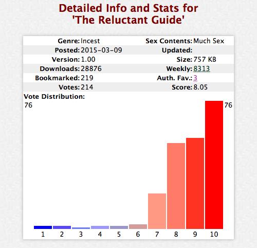 stats214