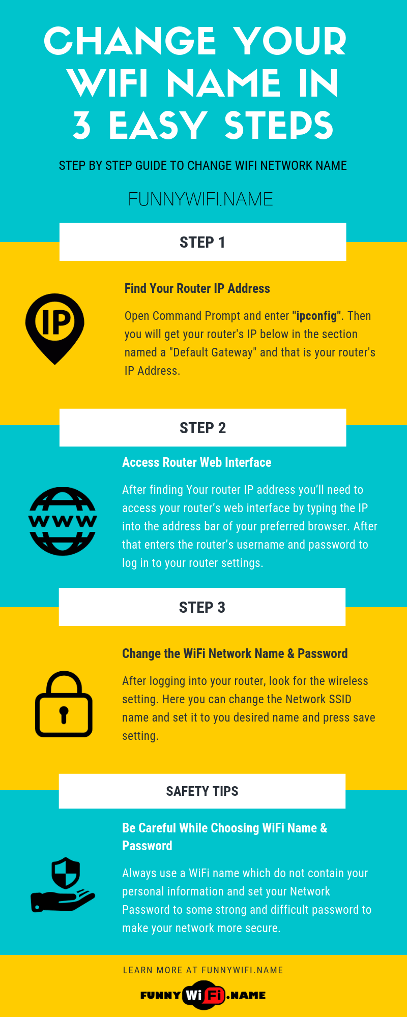 How to change wifi name and password infographic