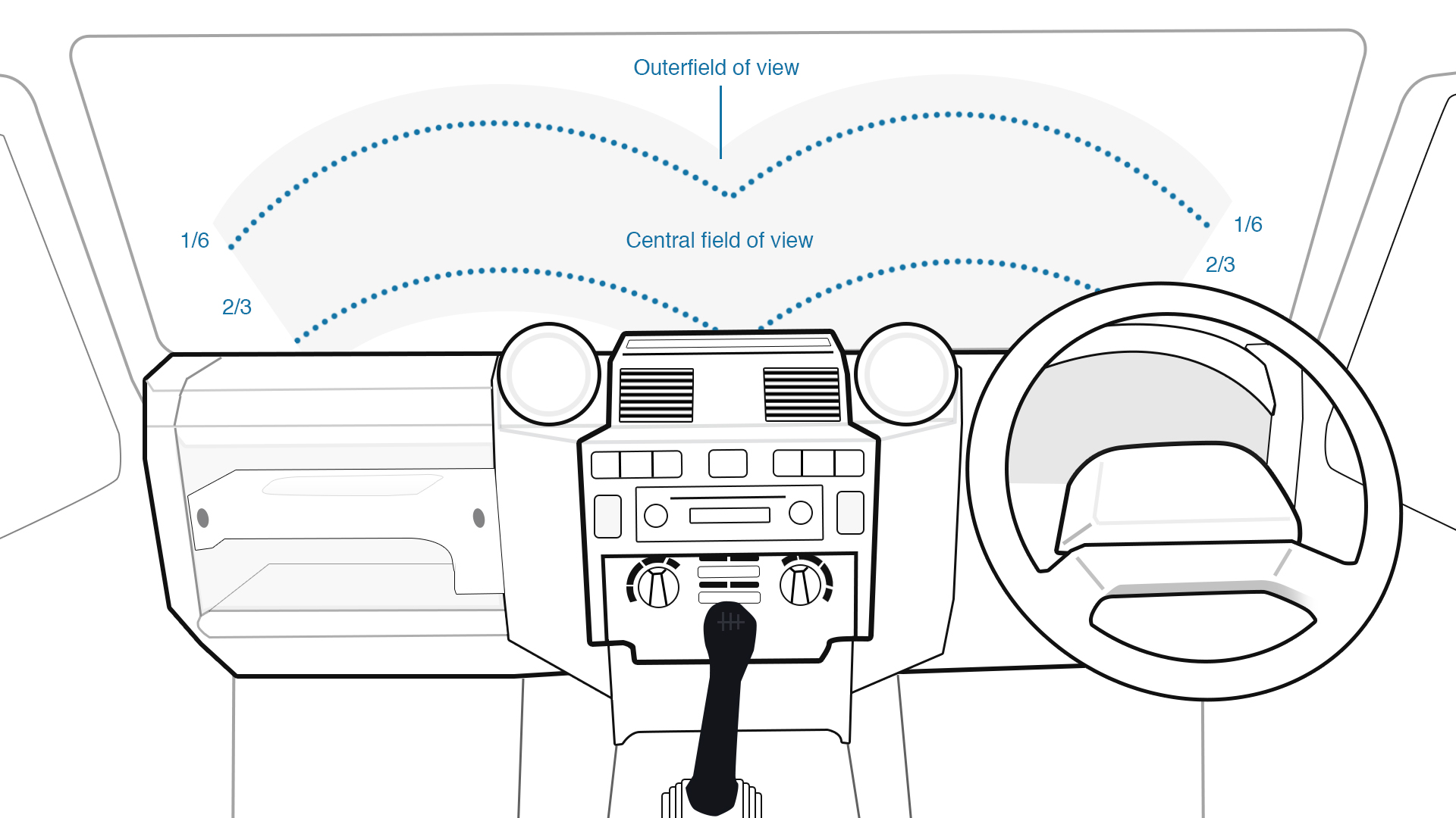 Improve And Upgrade Defender Windscreen Funrover