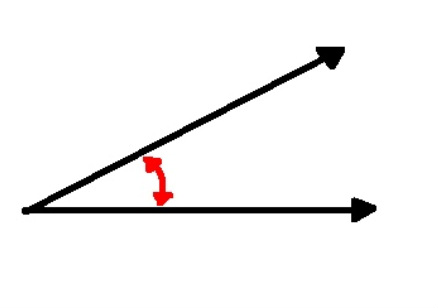 Image result for acute angle