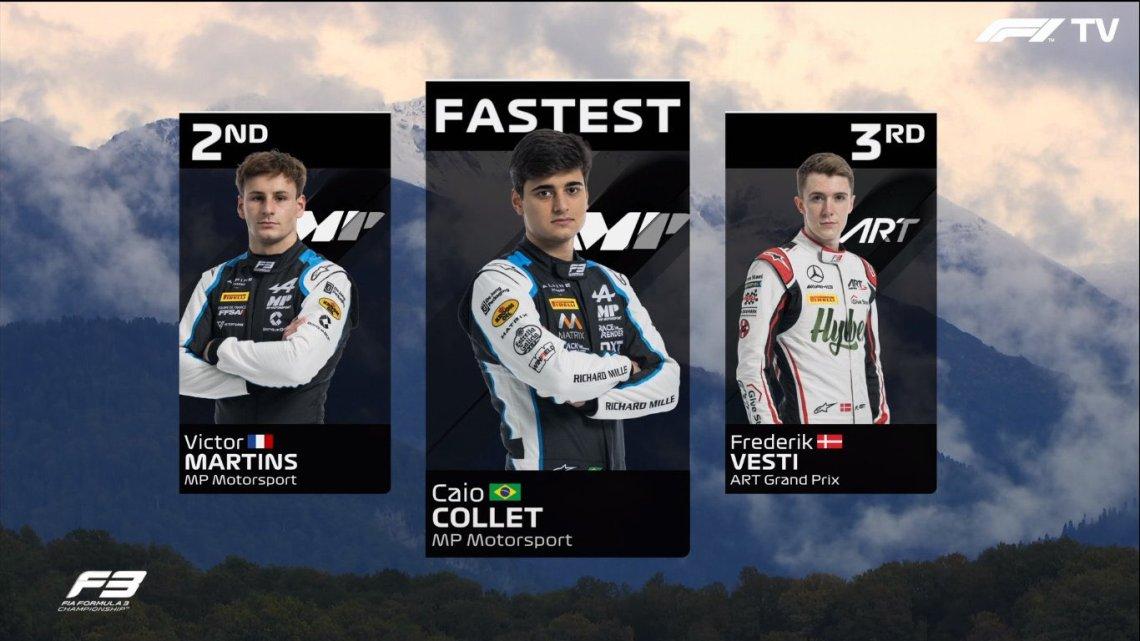 F3 | Prove Libere GP Russia: Collet è il più veloce.