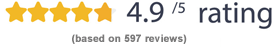 Review Ratings