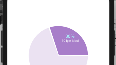 Photo of Swift UIKit + Charts ile Pie Chart Yapımı