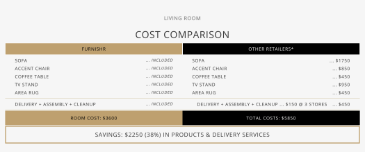 living room cost comparison