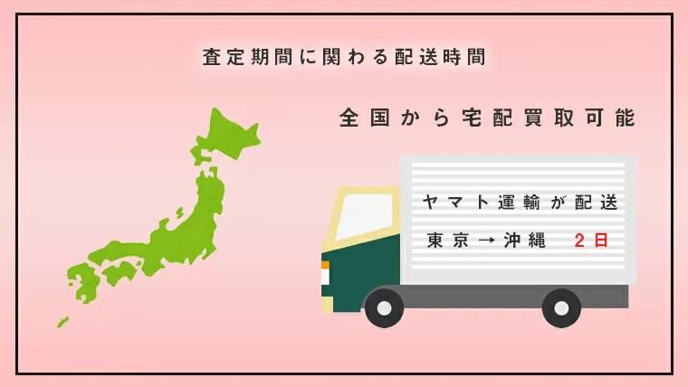 brandcollect-配送期間