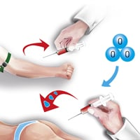 Аутогемотерапия схема при фурункулезе