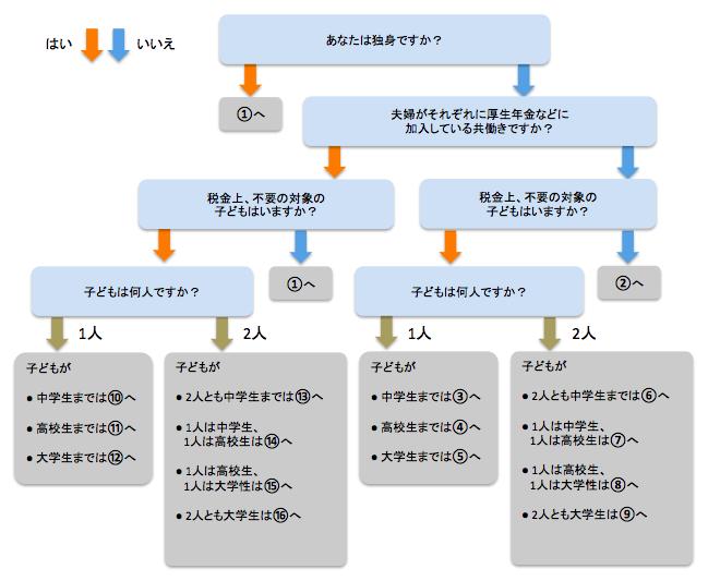 koujyogaku-ichiran