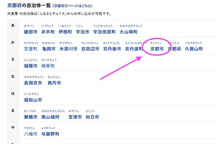 ②「京都府」をクリックし、「京都府の自治体一覧」の「京都市」をクリック