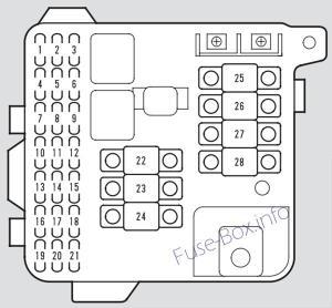 Fuse Box Diagram > Acura RL (KA9; 19962004)