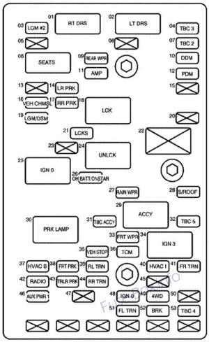 Fuse Box Diagram > Saab 97x (20042009)