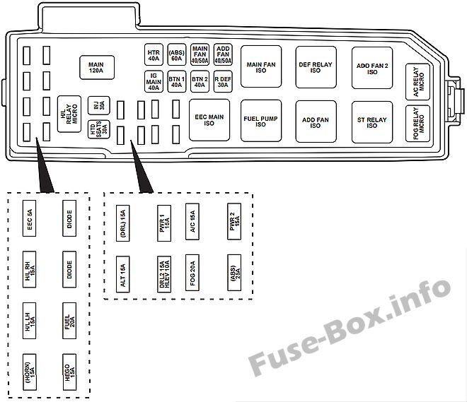 2004 mazda tribute fuse diagram  center wiring diagram link