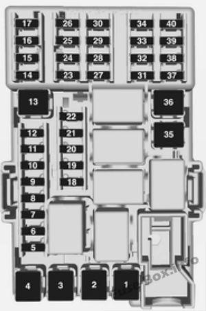 Fuse Box Diagram > OpelVauxhall Corsa E (20152019)