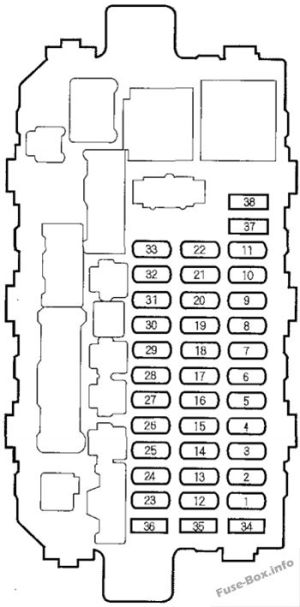 Fuse Box Diagram > Honda CRV (19952001)