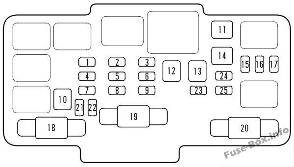 Fuse Box Diagram > Honda CR-V (2002-2006