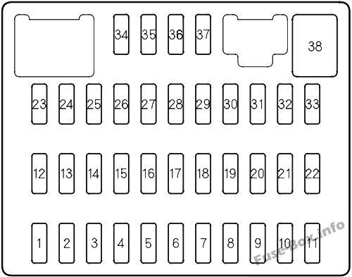 Fuse Box Diagram > Honda Civic (2006-2011