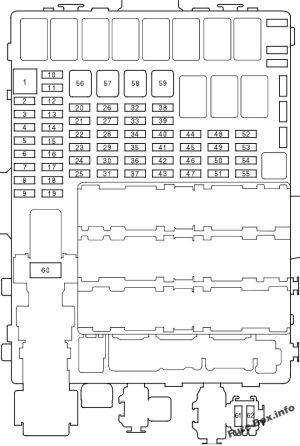Fuse Box Diagram > Honda Fit (GE; 20092014)