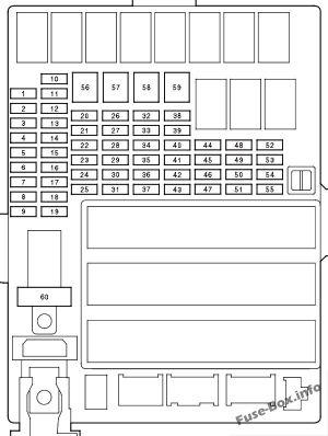 Fuse Box Diagram > Honda Insight (20102014)