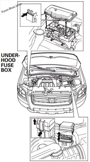 Fuse Box Diagram > Honda Pilot (20032008)