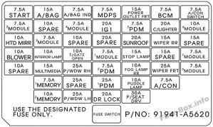 Fuse Box Diagram > Hyundai Elantra GT (GD; 20122017)